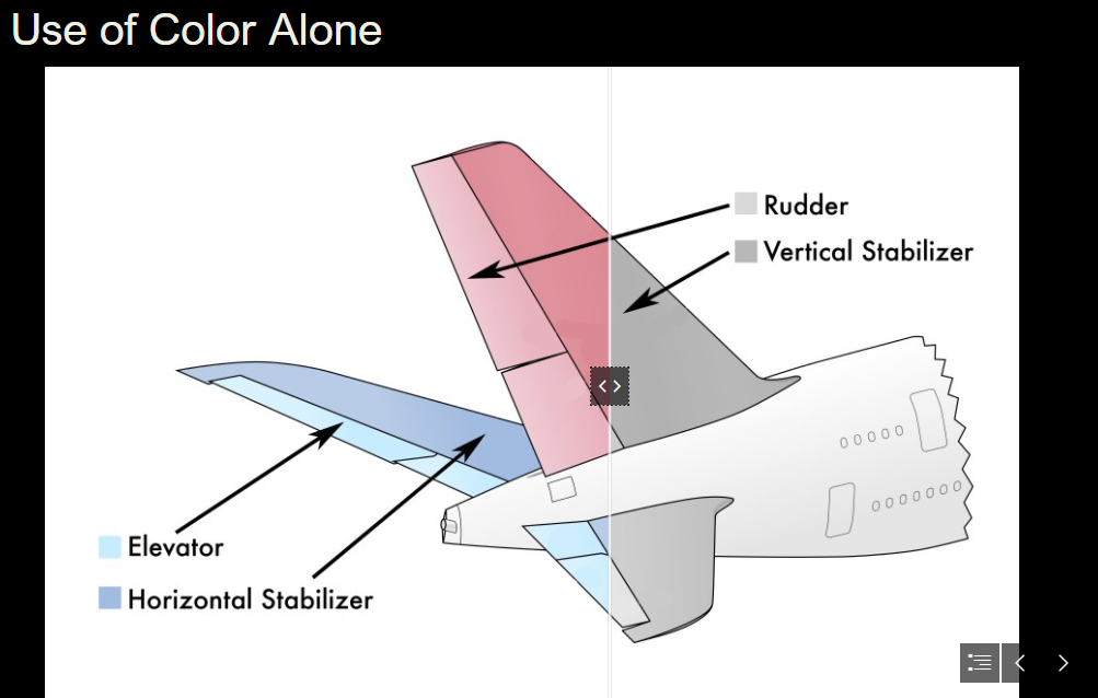 Slide showing labels for parts of an airplane tail. The image is split in two, with one greyscale and the other in full color.